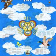 Naturaleza-en-paz-poster